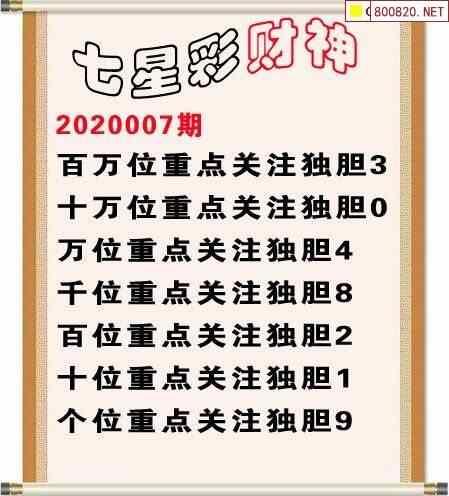 七星彩20007期诸葛财神独胆分析图迷