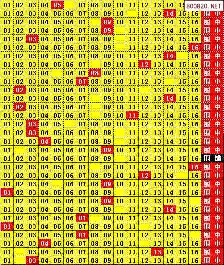 双色球预测_双色球2020年020期飞向阳光杀蓝预测图表--天齐网