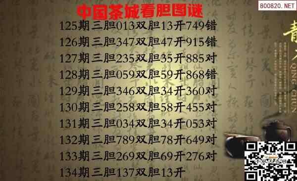 福彩3D第2020134期茶城胆码图谜-天齐原创