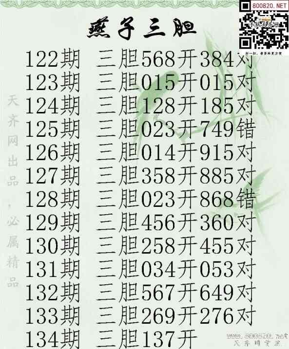 20134期燕子三胆3d胆码图谜-天齐原创