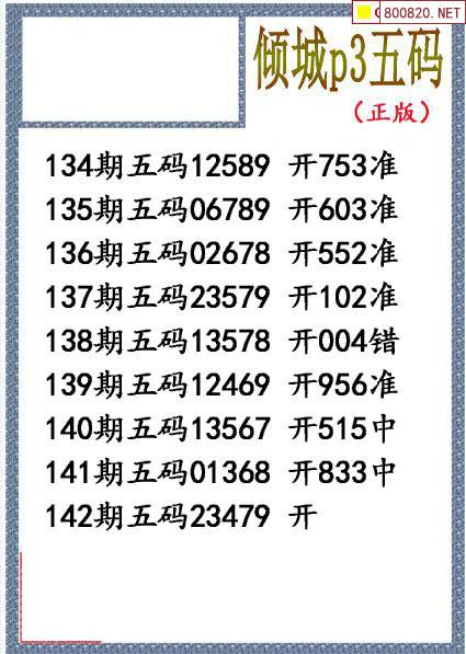 20142期体彩P3胆码图迷汇总(天齐网整理)