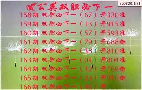 3d第166期福彩蒲公英双胆图谜原创