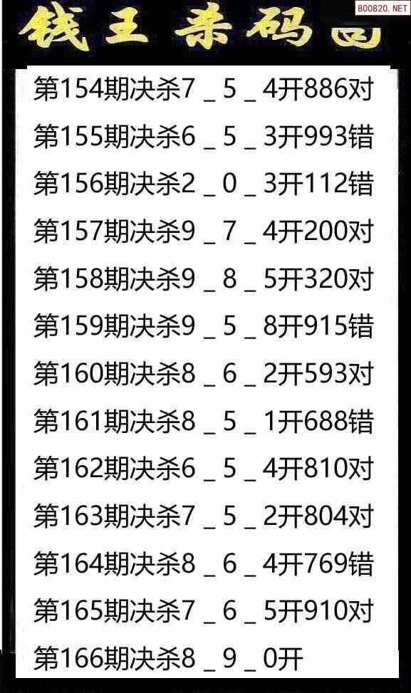 钱王图20166期钱王胆码图+钱王杀码图