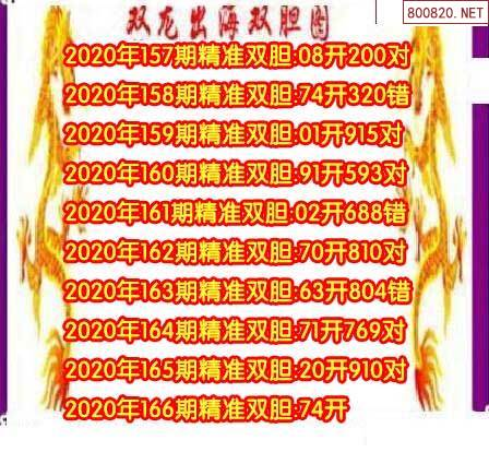 20166期双龙双胆杀码3d图谜