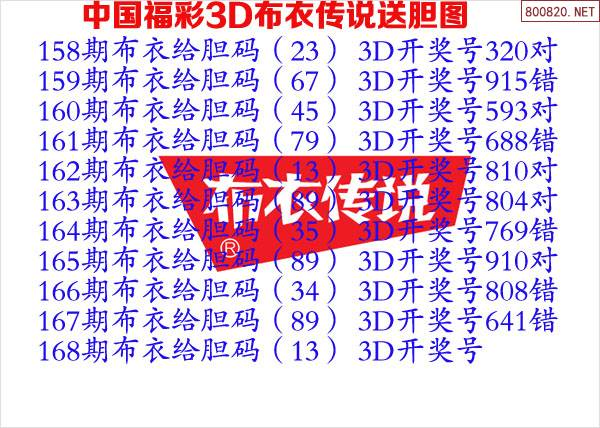2020168期布衣传说天齐网3d原创双胆图谜