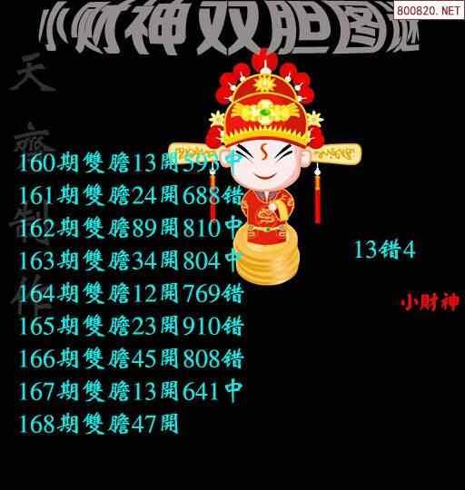 20168期福彩3d天齐网小财神双胆图谜首发