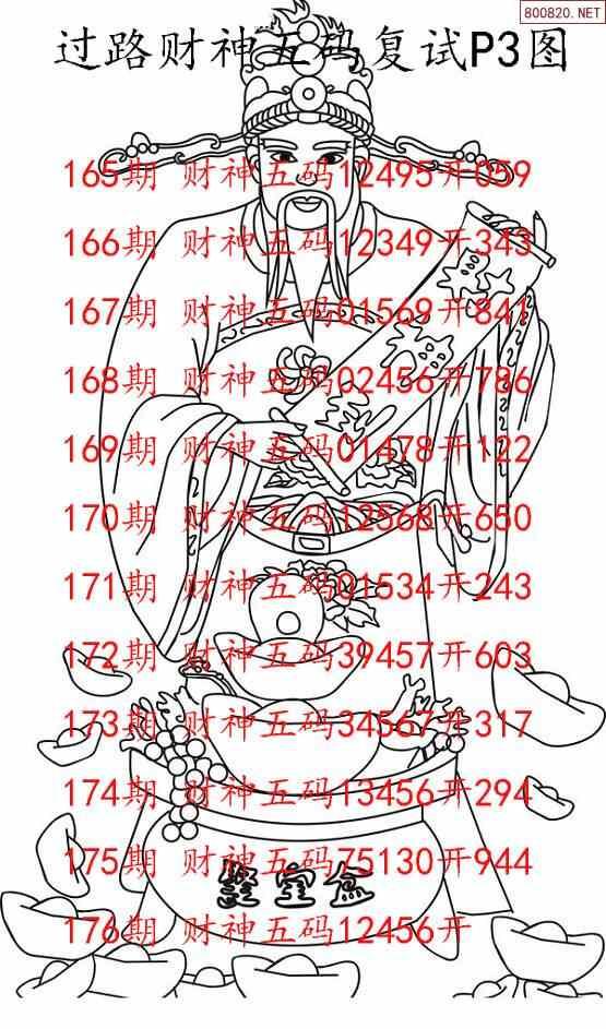 20年176期财神爷五码P3图