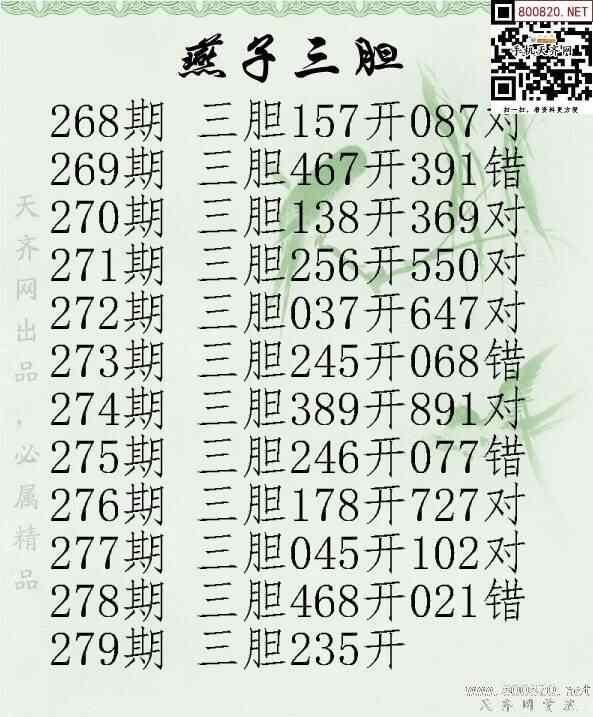 20279期燕子三胆3d胆码图谜-天齐原创