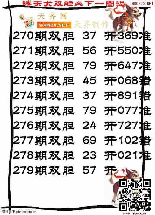 20第279期哮天犬福彩3d胆码图-天齐原创