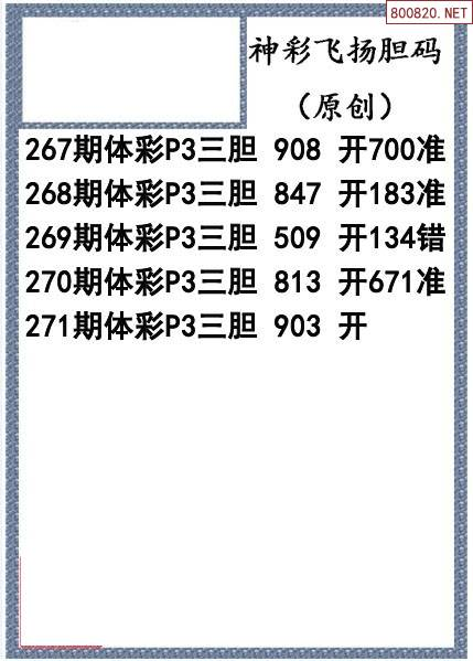 2021271期排列三图谜汇总