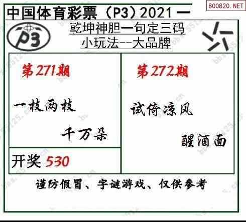 2021272期排列三图谜汇总