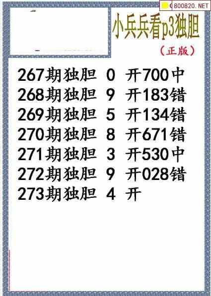2021273期排列三图谜汇总